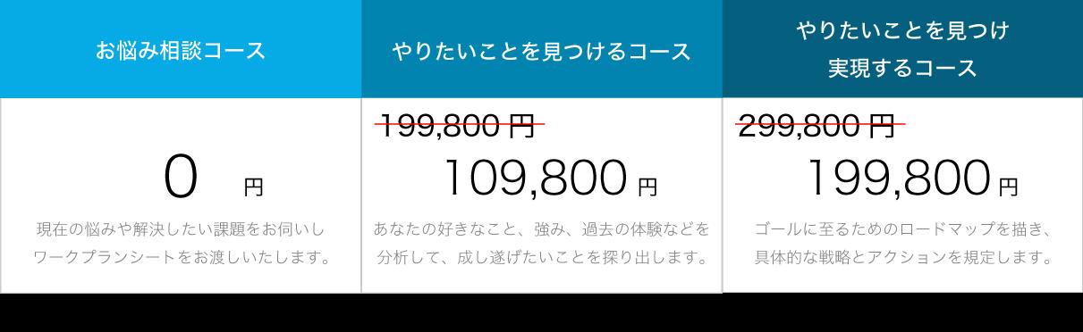 price1_pc